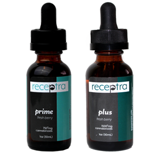 receptra prime and plus review