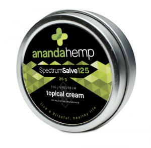 anandahemp salve cream review