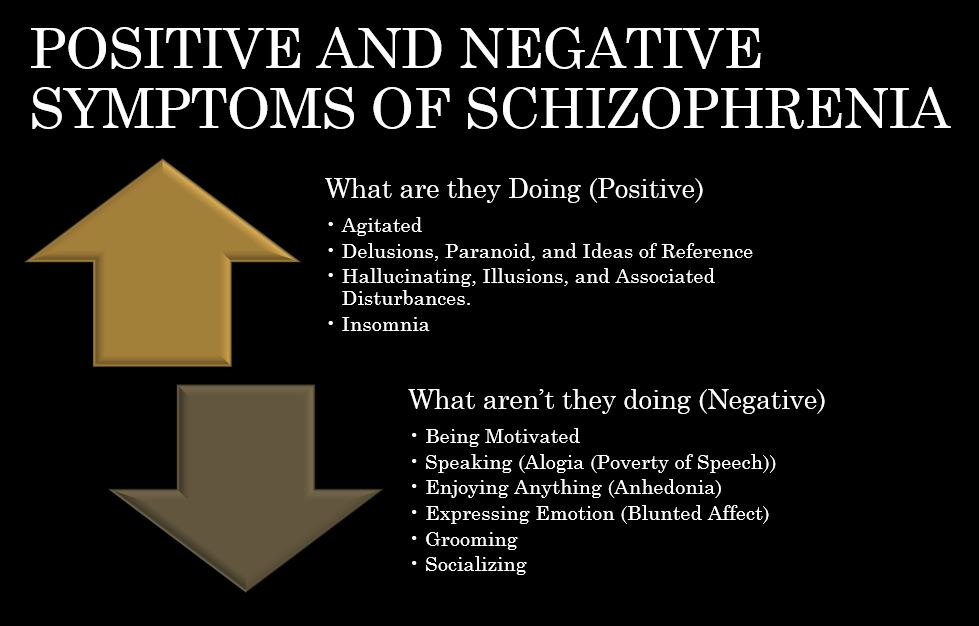 causes symptoms and treatment of schizophrenia