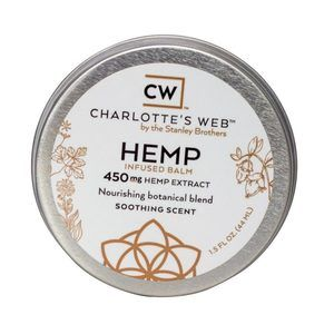 CW-Balm review online