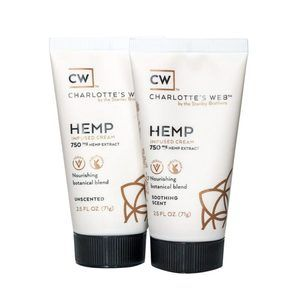 CW-Hemp-Cream online review